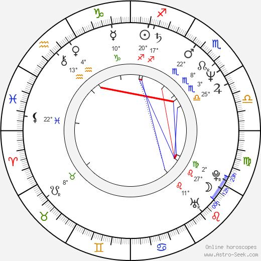 Carlos Olalla birth chart, biography, wikipedia 2019, 2020