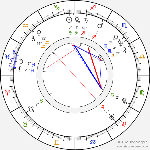 Cezary Nowak birth chart, biography, wikipedia 2020, 2021