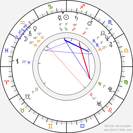 Christine Hakim birth chart, biography, wikipedia 2020, 2021