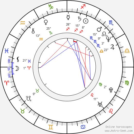 Deep Roy birth chart, biography, wikipedia 2019, 2020