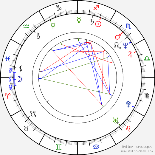 Deep Roy astro natal birth chart, Deep Roy horoscope, astrology