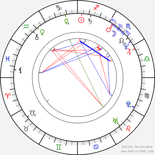 Igor Sklyar tema natale, oroscopo, Igor Sklyar oroscopi gratuiti, astrologia
