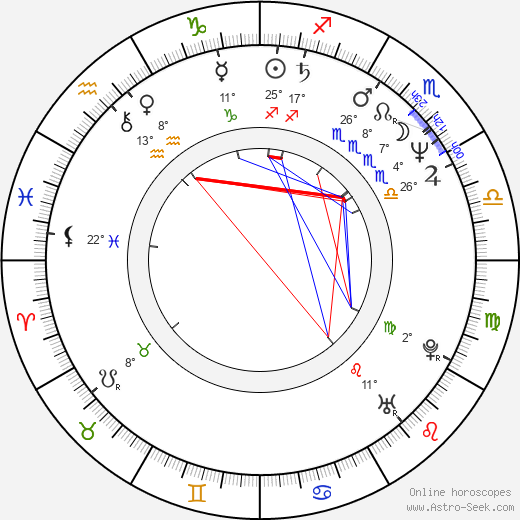 Ivan Vojtek birth chart, biography, wikipedia 2019, 2020