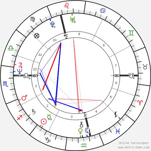Jillie Mack день рождения гороскоп, Jillie Mack Натальная карта онлайн