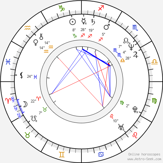 Joanna Pacula tema natale, biography, Biografia da Wikipedia 2020, 2021