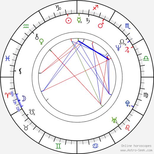 Joanna Pacula tema natale, oroscopo, Joanna Pacula oroscopi gratuiti, astrologia