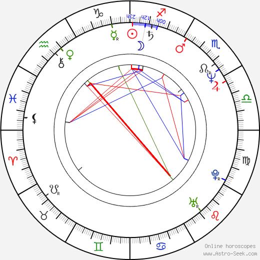 Joyce Hyser tema natale, oroscopo, Joyce Hyser oroscopi gratuiti, astrologia