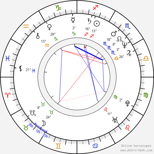 Julie Khaner birth chart, biography, wikipedia 2019, 2020