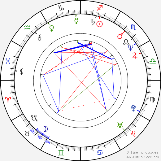 Julie Khaner birth chart, Julie Khaner astro natal horoscope, astrology
