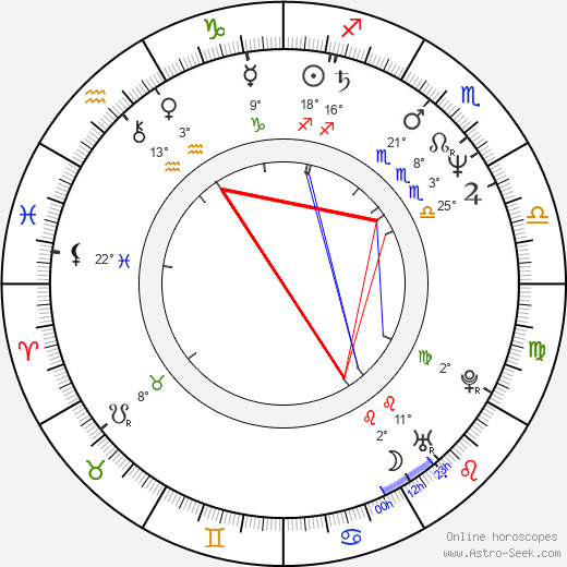 Michael Clarke Duncan birth chart, biography, wikipedia 2019, 2020