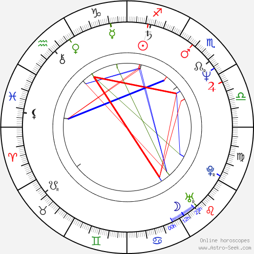 Michael Clarke Duncan astro natal birth chart, Michael Clarke Duncan horoscope, astrology