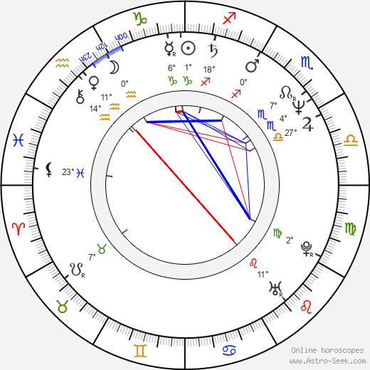 Michael Santoro birth chart, biography, wikipedia 2020, 2021