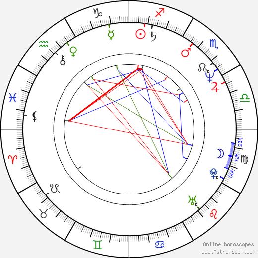 Morris Day tema natale, oroscopo, Morris Day oroscopi gratuiti, astrologia