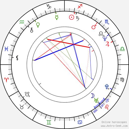 Orly Silbersatz Banai astro natal birth chart, Orly Silbersatz Banai horoscope, astrology