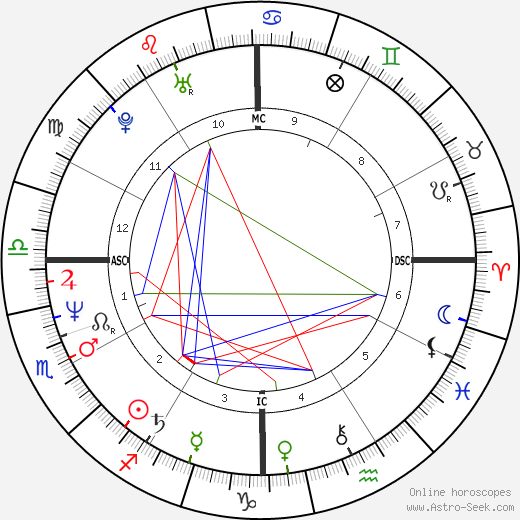 Patrick Bissell astro natal birth chart, Patrick Bissell horoscope, astrology