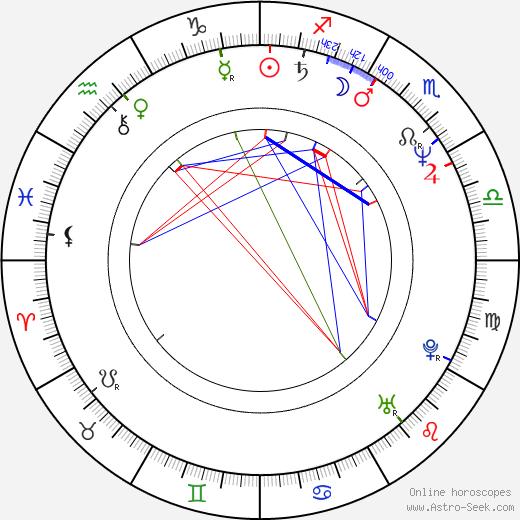 Pekka Valkeejärvi astro natal birth chart, Pekka Valkeejärvi horoscope, astrology