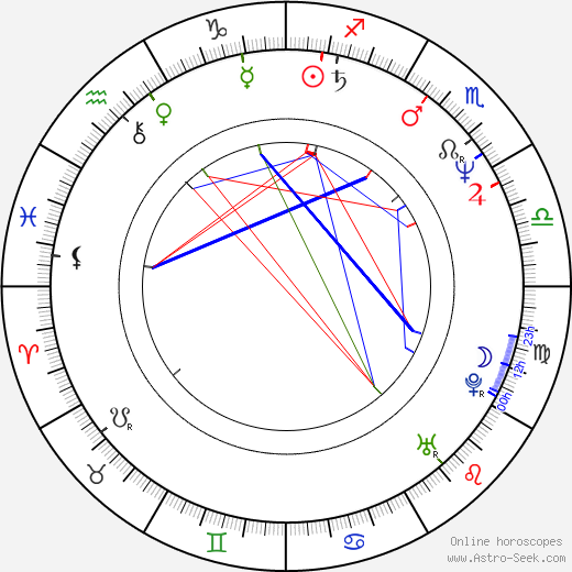 Peter Deming astro natal birth chart, Peter Deming horoscope, astrology