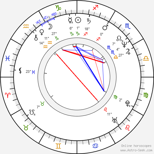 Petra Zieser birth chart, biography, wikipedia 2019, 2020