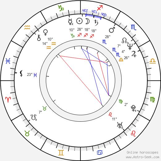 Piet Klocke birth chart, biography, wikipedia 2020, 2021