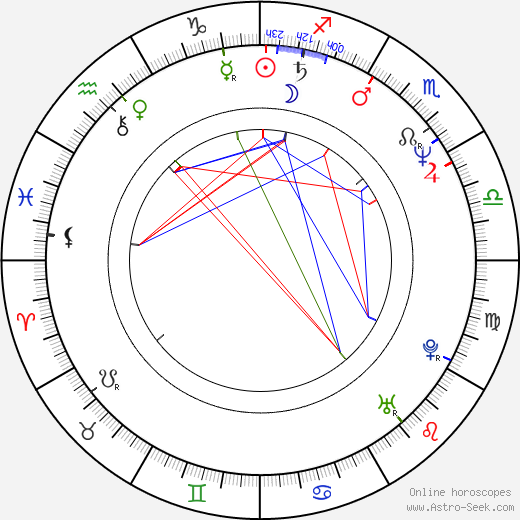 Piet Klocke birth chart, Piet Klocke astro natal horoscope, astrology