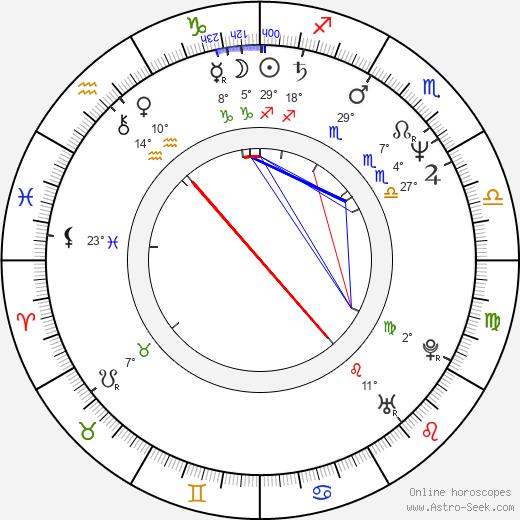 Ray Romano birth chart, biography, wikipedia 2020, 2021
