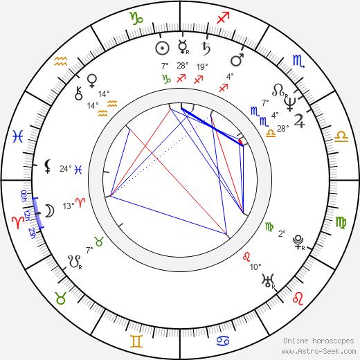 Sam Ayers birth chart, biography, wikipedia 2020, 2021