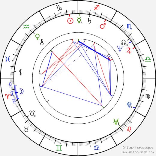 Sam Ayers birth chart, Sam Ayers astro natal horoscope, astrology