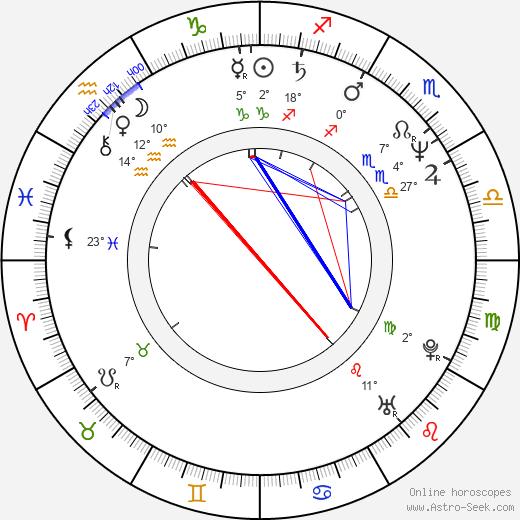 Scott Spiegel birth chart, biography, wikipedia 2020, 2021