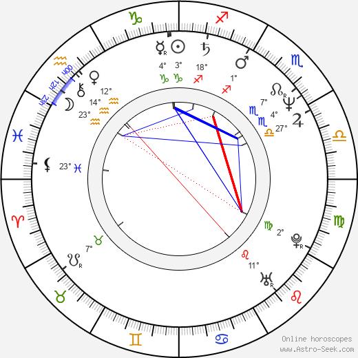 Shane MacGowan birth chart, biography, wikipedia 2020, 2021