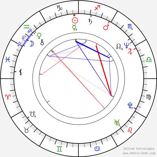 Shane MacGowan birth chart, Shane MacGowan astro natal horoscope, astrology