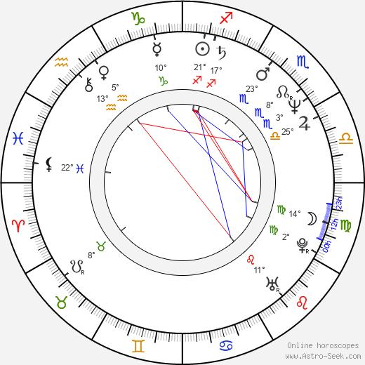 Steve Buscemi birth chart, biography, wikipedia 2016, 2017
