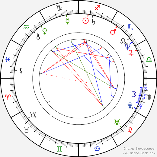Steve Buscemi horoscope, astrology, Steve Buscemi astro natal birth chart