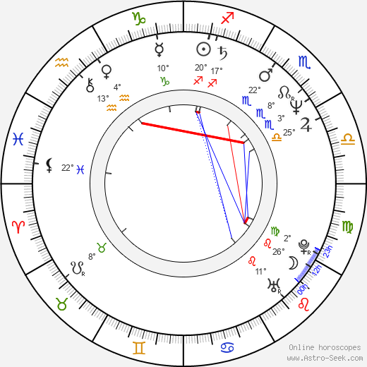 Tom Gerhardt birth chart, biography, wikipedia 2018, 2019