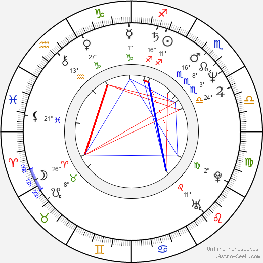 Valérie Quennessen birth chart, biography, wikipedia 2019, 2020