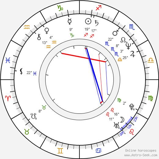 William Joyce birth chart, biography, wikipedia 2019, 2020