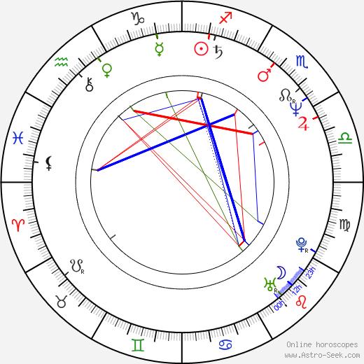 William Joyce astro natal birth chart, William Joyce horoscope, astrology