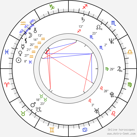 Adrian Smith birth chart, biography, wikipedia 2020, 2021