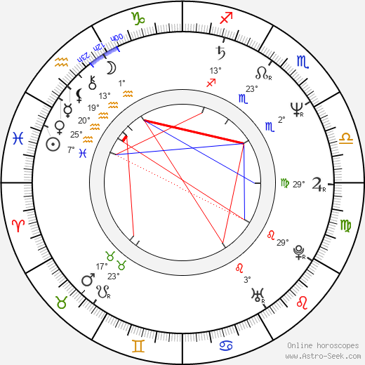 Andrey Nekrasov birth chart, biography, wikipedia 2019, 2020