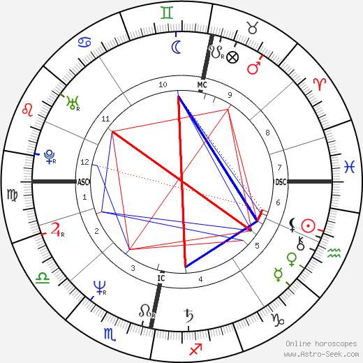 Carina Lidbom tema natale, oroscopo, Carina Lidbom oroscopi gratuiti, astrologia