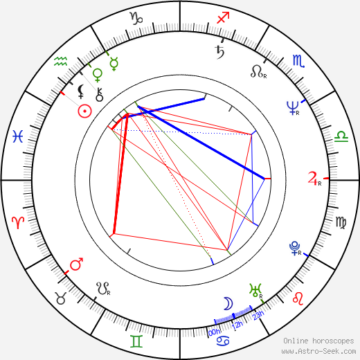 Dominique Reymond astro natal birth chart, Dominique Reymond horoscope, astrology