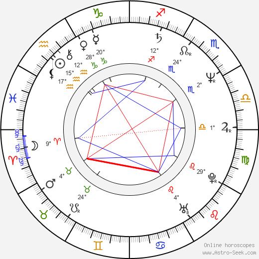 Don Davis birth chart, biography, wikipedia 2017, 2018