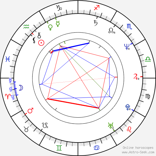 Don Davis astro natal birth chart, Don Davis horoscope, astrology