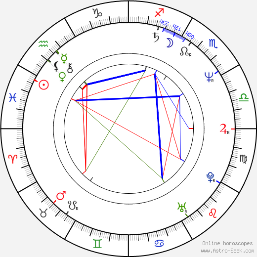 Fernando Eiras astro natal birth chart, Fernando Eiras horoscope, astrology