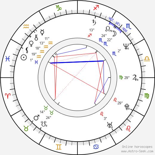 Glen Hanlon birth chart, biography, wikipedia 2019, 2020