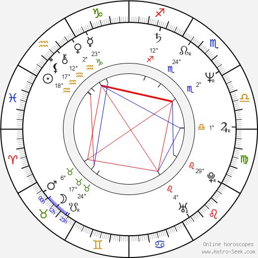 Gregory McKinney birth chart, biography, wikipedia 2019, 2020