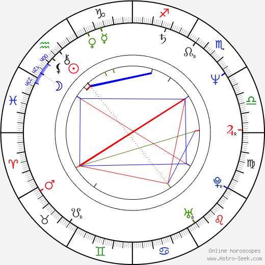 Джеки Шрофф Jackie Shroff день рождения гороскоп, Jackie Shroff Натальная карта онлайн