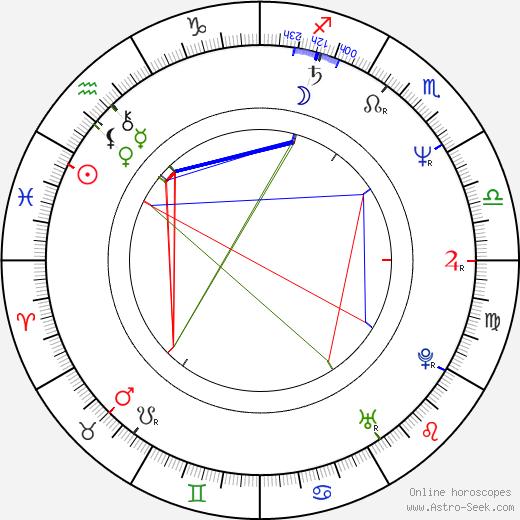 Jan Šikl день рождения гороскоп, Jan Šikl Натальная карта онлайн