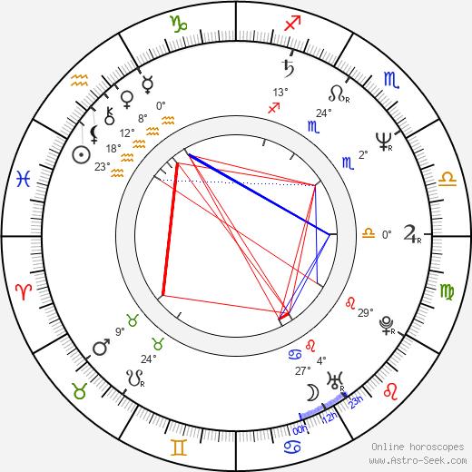 Joe Sagal birth chart, biography, wikipedia 2018, 2019