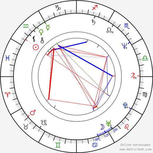 Joe Sagal astro natal birth chart, Joe Sagal horoscope, astrology