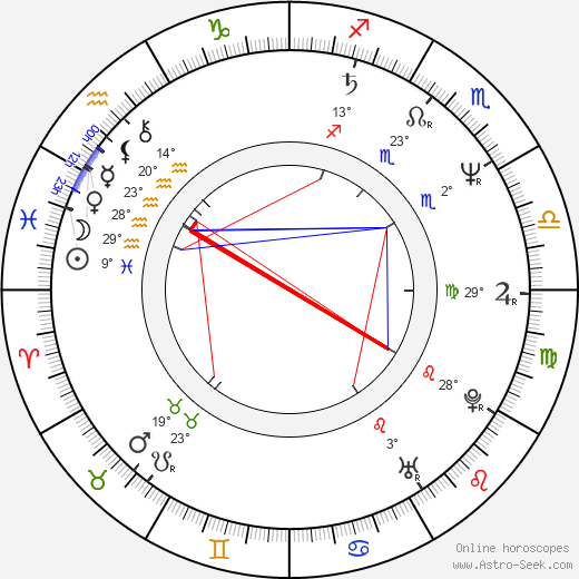 John Turturro birth chart, biography, wikipedia 2017, 2018